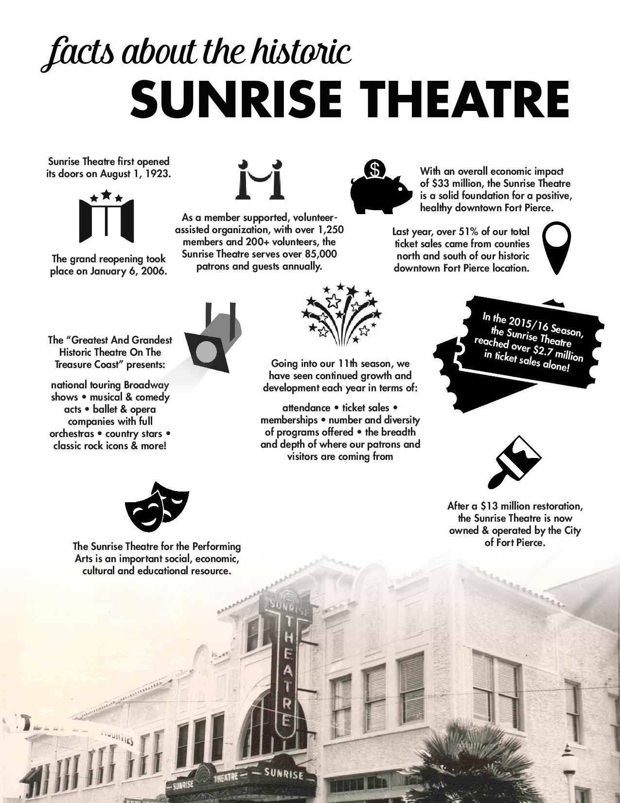 Sunrise Fact Sheet